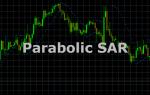 Настройки и стратегия торговли с индикатором Parabolic SAR