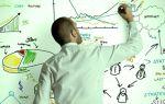 Сущность, задачи и правила инвестиционного планирования