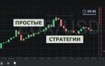 Простые стратегии для торговли бинарными опционами