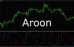 Индикатор для бинарных опционов Aroon