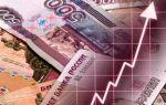 Инвестиционная привлекательность стран на примере России