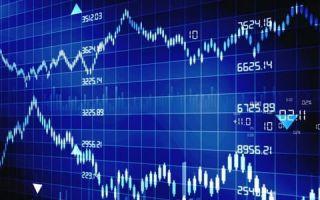 Практика определения тренда для прибыльной торговли