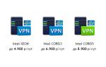 Обзор блога Павла Горина и сервиса Fast-VPN