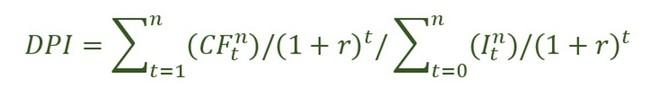 Формула индекса доходности PI