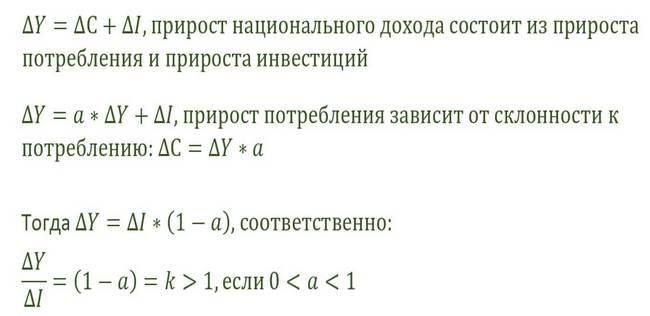 Формула мультипликатора накоплений