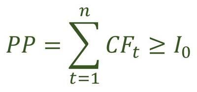 Срок окупаемости инвестиций - формула