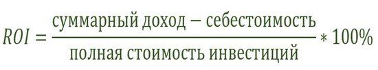 Формула ROI