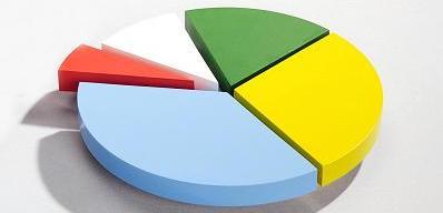 Диверсификация рисков при финансовых вложениях
