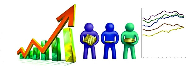 Инвестиционная аналитика