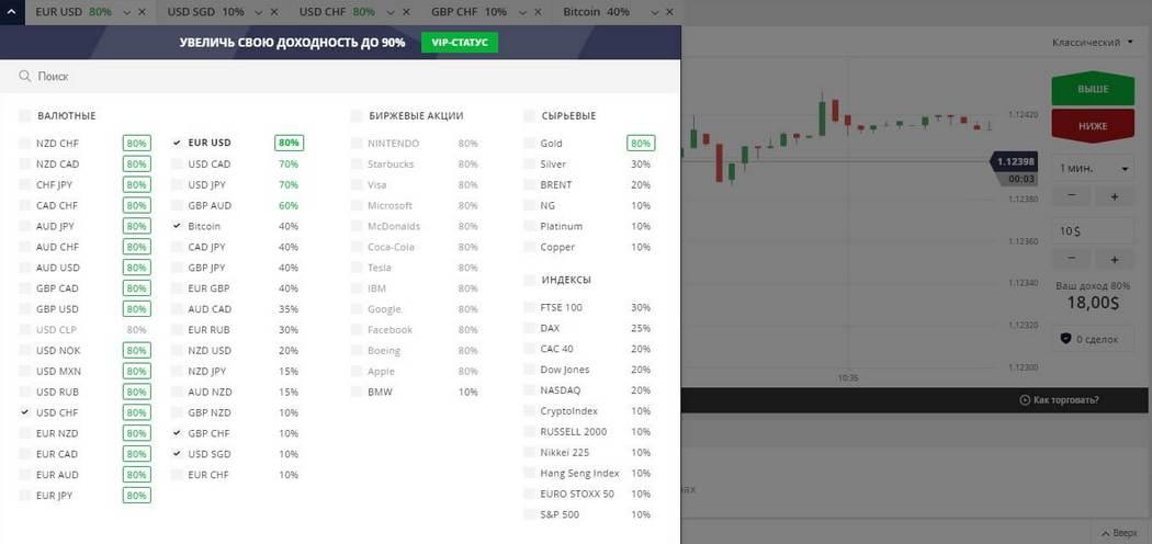 Инвестиционные активы Olymp Trade