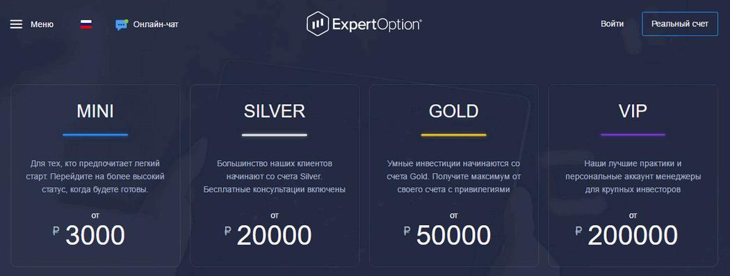 Типы аккаунтов ExpertOption