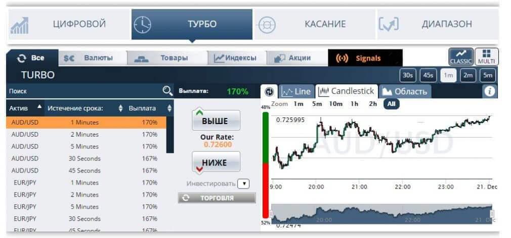 Торговая платформа на Optiobit