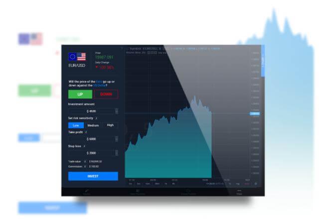 Торговая платформа для бинарных опционов отTradologic
