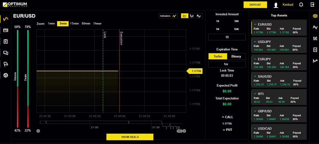 Торговая платформа Optimum Markets