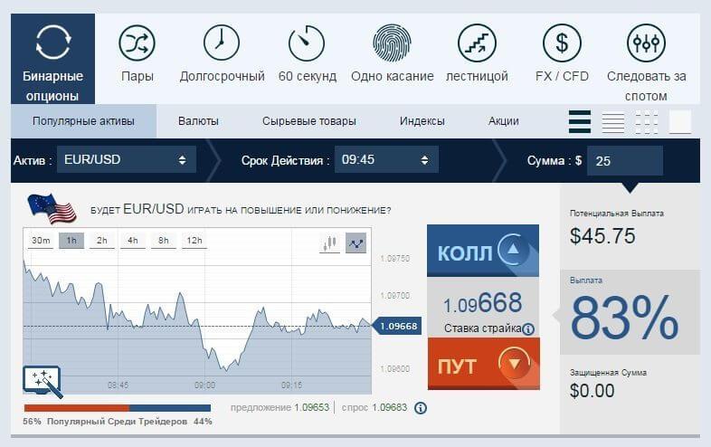 Торговая платформа от AlldayOption