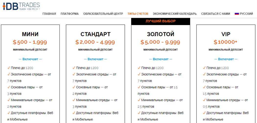 Торговые счета IDBtrades