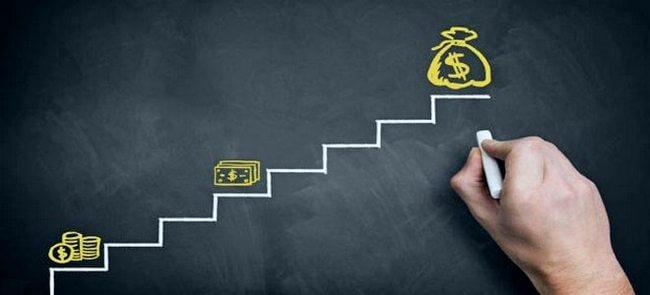 Рост вклада при капитализации процентов