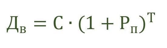Формула расчета процентов по вкладу с ежегодной капитализацией