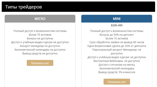 Условия счетов Micro и Mini от OptionExpert