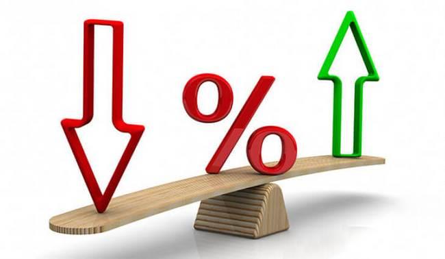 Повышение и понижение процентов
