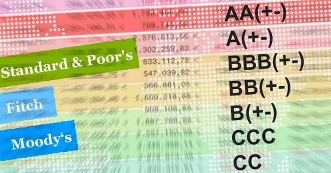 Рейтинги от мировых рейтинговых агентств