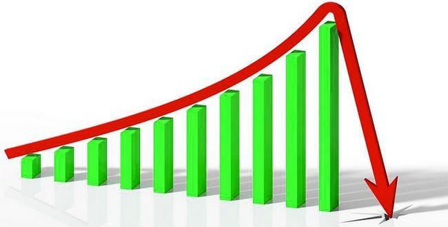 Резкое уменьшение столбиков диаграммы