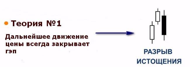 Разрыв истощения